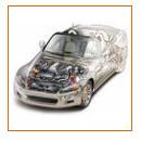 ISO TS 16949 Automotive Certification